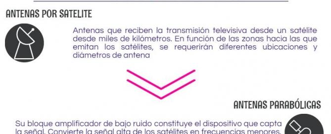 antanas tv SERPASAT ANTENAS